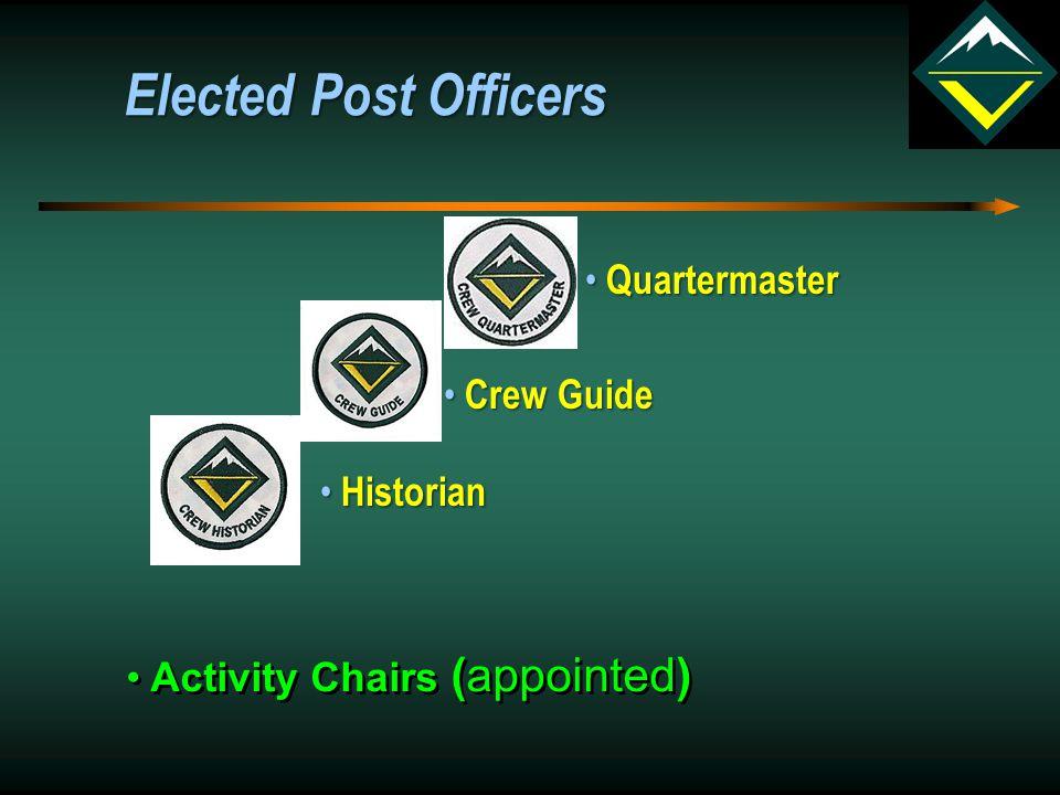 40 Elected Post Officers President President Vice Presidents Vice Presidents Secretary Secretary Treasurer Treasurer