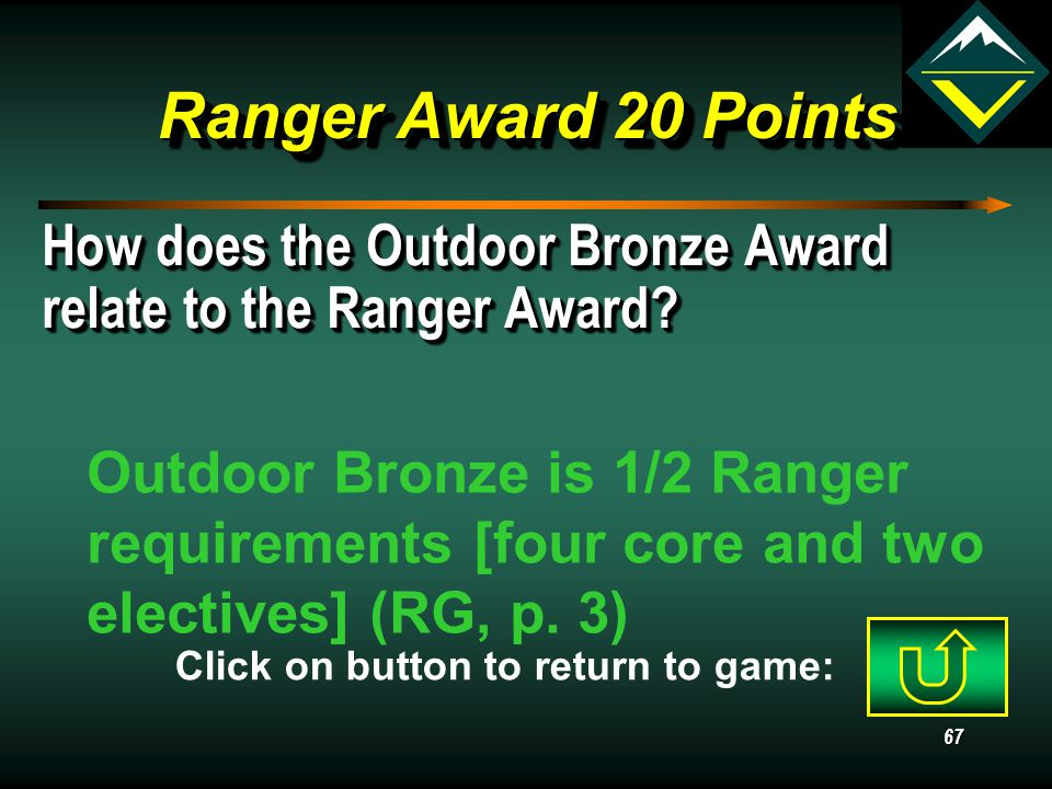66 Ranger Award 10 Points How many of the 18 electives must a Venturer complete to earn the Ranger Award? Four (RG, p. 3) Click on button to return to