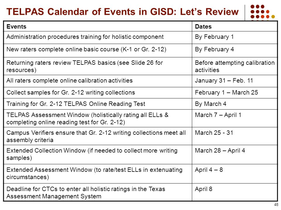 TELPAS Calendar of Events in GISD: Let's Review 48 EventsDates Administration procedures training for holistic componentBy February 1 New raters complete online basic course (K-1 or Gr.