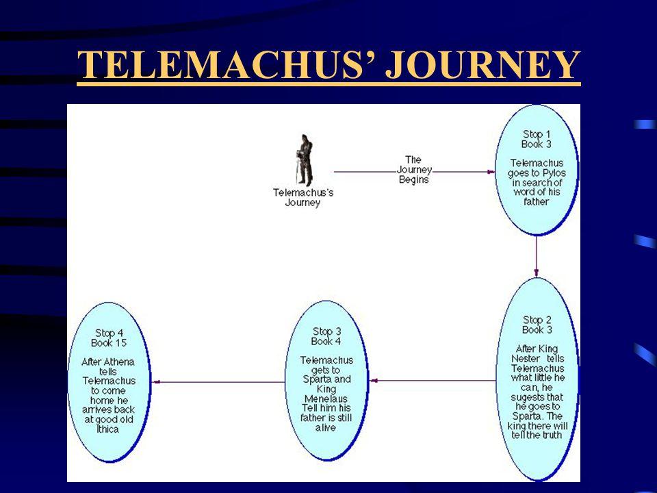 TELEMACHUS' JOURNEY