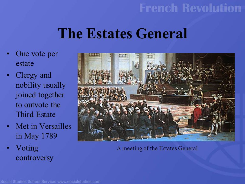 One vote per estate Clergy and nobility usually joined together to outvote the Third Estate Met in Versailles in May 1789 Voting controversy The Estates General A meeting of the Estates General