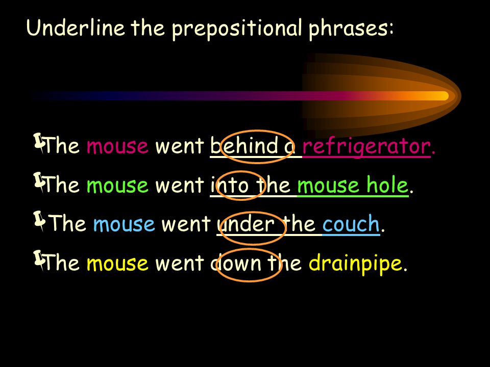 Underline the prepositional phrases:  The mouse went behind a refrigerator.