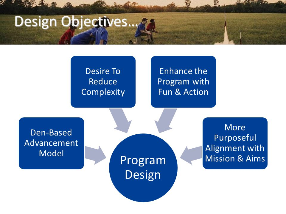Design Objectives… Program Design Den-Based Advancement Model Desire To Reduce Complexity Enhance the Program with Fun & Action More Purposeful Alignment with Mission & Aims 11