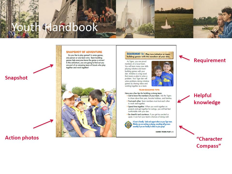 Youth Handbook Snapshot Action photos Character Compass Helpful knowledge Requirement