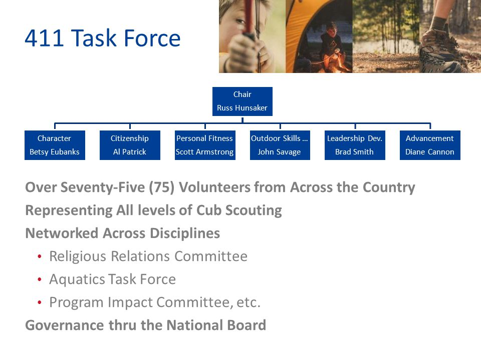 411 Task Force Chair Russ Hunsaker Character Betsy Eubanks Citizenship Al Patrick Personal Fitness Scott Armstrong Outdoor Skills … John Savage Leadership Dev.