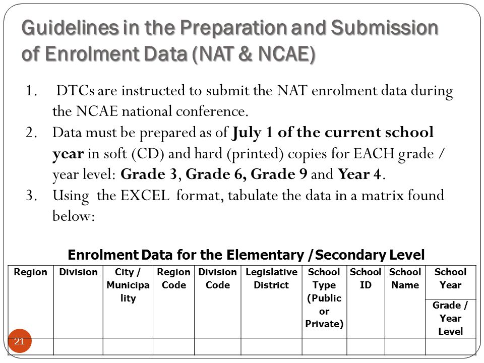 Guidelines in the Preparation and Submission of Enrolment Data (NAT & NCAE) 21 RegionDivision City / Municipa lity Region Code Division Code Legislative District School Type (Public or Private) School ID School Name School Year Grade / Year Level 1.