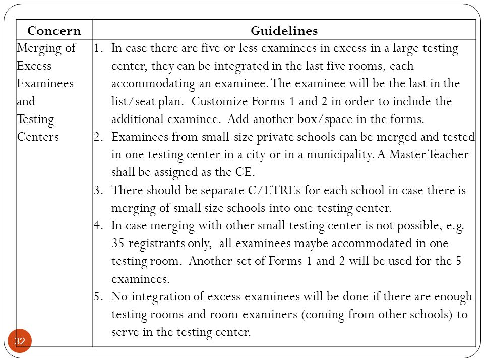 32 ConcernGuidelines Merging of Excess Examinees and Testing Centers 1.In case there are five or less examinees in excess in a large testing center, they can be integrated in the last five rooms, each accommodating an examinee.