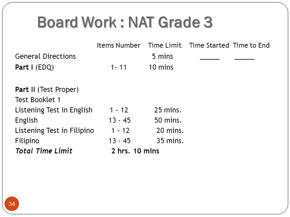 Board Work : NAT Grade 3 Items Number Time LimitTime Started Time to End General Directions 5 mins _____ _____ Part I (EDQ) 1- 11 10 mins Part II (Test Proper) Test Booklet 1 Listening Test in English 1 – 1225 mins.