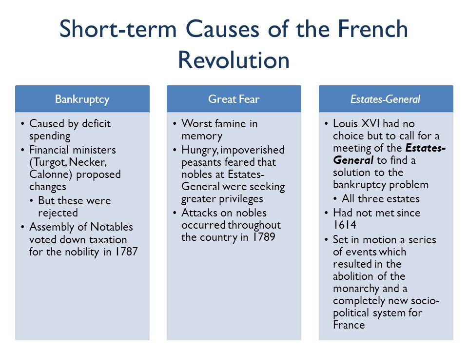 Short-term Causes of the French Revolution Bankruptcy Caused by deficit spending Financial ministers (Turgot, Necker, Calonne) proposed changes But th