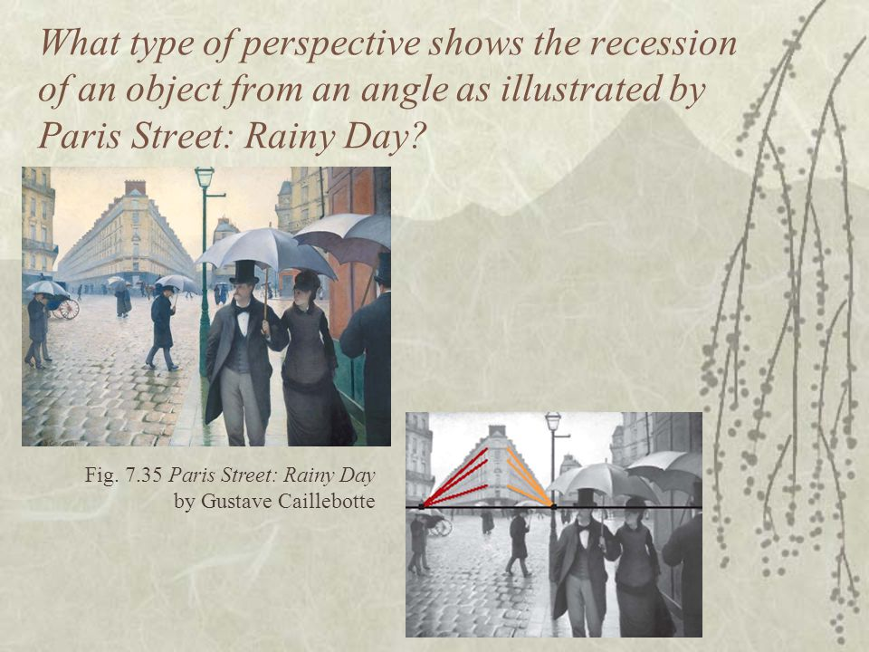 Fig. 7.35 Paris Street: Rainy Day by Gustave Caillebotte What type of perspective shows the recession of an object from an angle as illustrated by Par