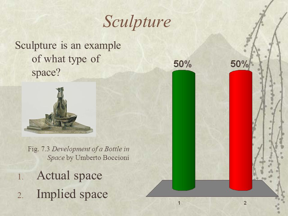 Sculpture 1. Actual space 2. Implied space Sculpture is an example of what type of space? Fig. 7.3 Development of a Bottle in Space by Umberto Boccion