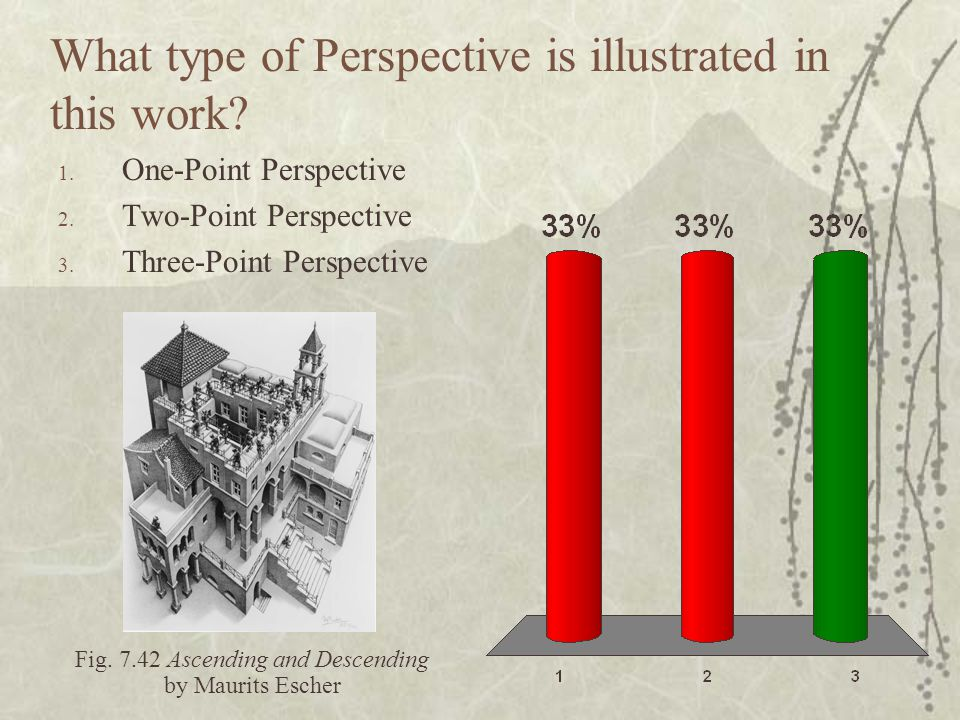 What type of Perspective is illustrated in this work? 1. One-Point Perspective 2. Two-Point Perspective 3. Three-Point Perspective Fig. 7.42 Ascending