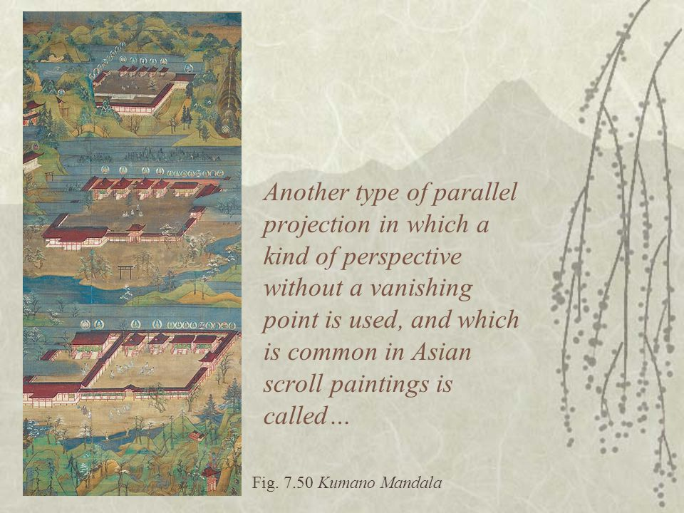 Another type of parallel projection in which a kind of perspective without a vanishing point is used, and which is common in Asian scroll paintings is