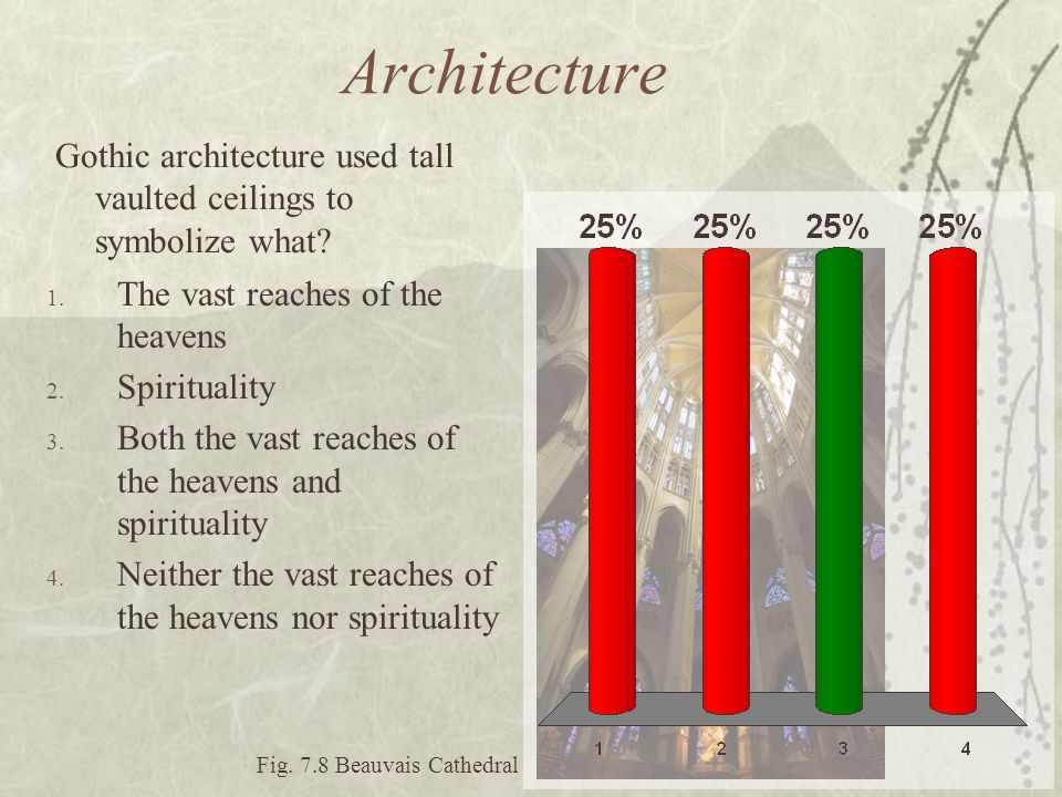 Architecture 1. The vast reaches of the heavens 2. Spirituality 3. Both the vast reaches of the heavens and spirituality 4. Neither the vast reaches o