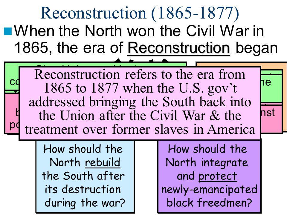 Wartime Reconstruction Plans The U.S.