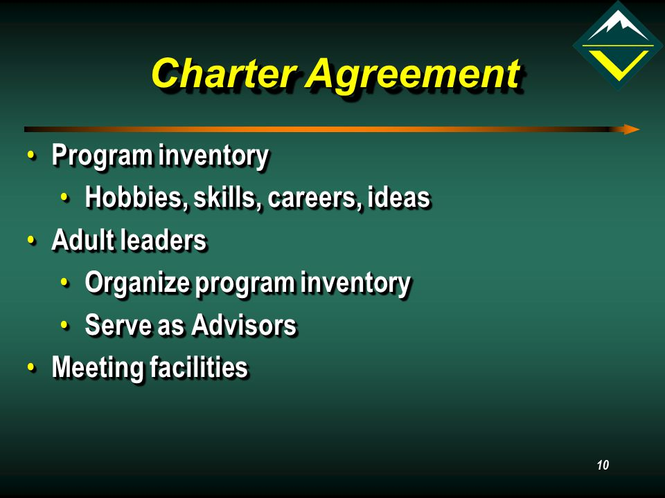 10 Charter Agreement Program inventory Program inventory Hobbies, skills, careers, ideas Hobbies, skills, careers, ideas Adult leaders Adult leaders Organize program inventory Organize program inventory Serve as Advisors Serve as Advisors Meeting facilities Meeting facilities Program inventory Program inventory Hobbies, skills, careers, ideas Hobbies, skills, careers, ideas Adult leaders Adult leaders Organize program inventory Organize program inventory Serve as Advisors Serve as Advisors Meeting facilities Meeting facilities