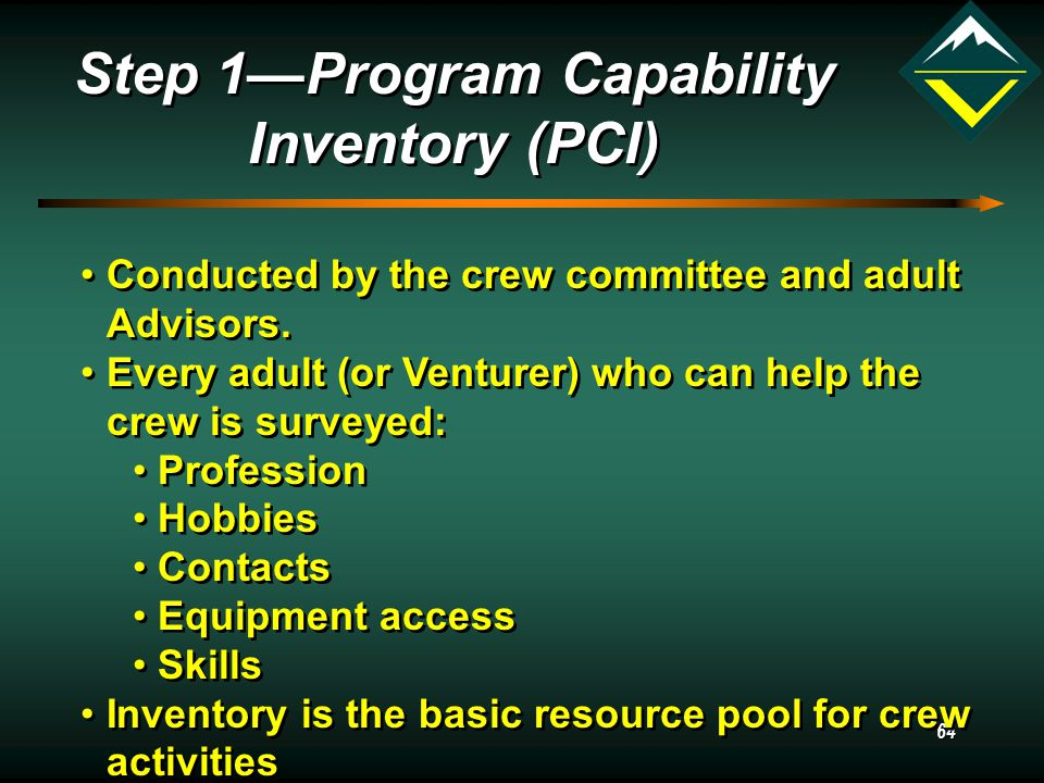 64 Step 1—Program Capability Inventory (PCI) Conducted by the crew committee and adult Advisors.