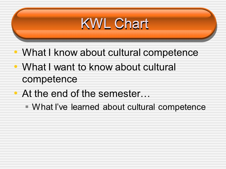 KWL Chart What I know about cultural competence What I want to know about cultural competence At the end of the semester…  What I've learned about cu