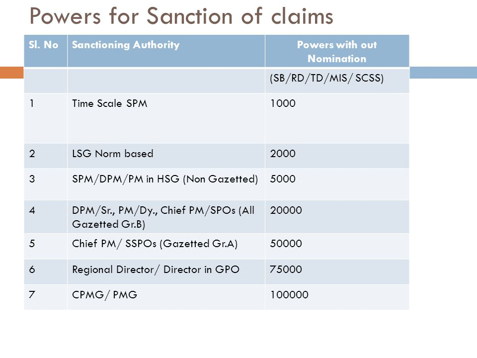 Powers for Sanction of claims Sl.