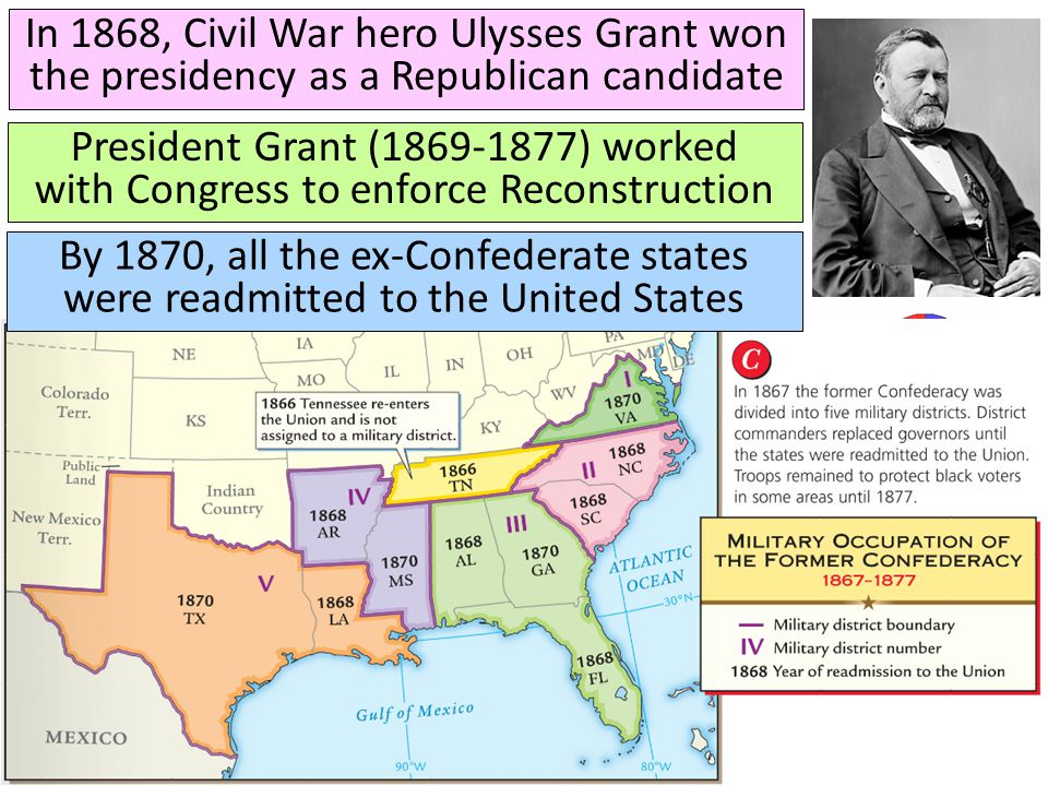 In 1868, Civil War hero Ulysses Grant won the presidency as a Republican candidate President Grant (1869-1877) worked with Congress to enforce Reconst