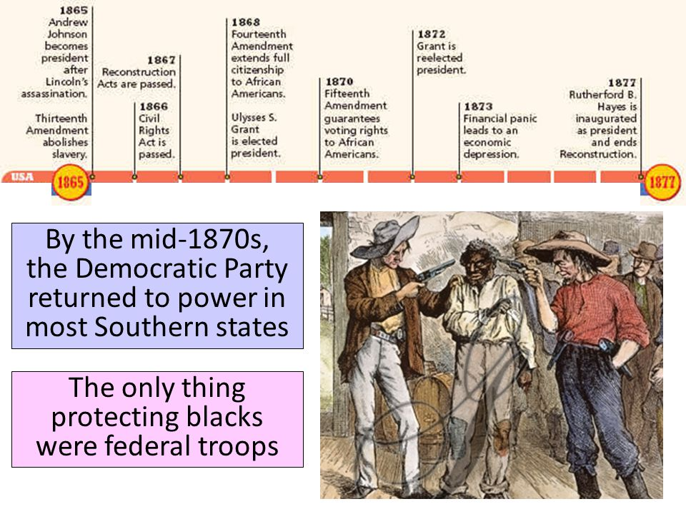 By the mid-1870s, the Democratic Party returned to power in most Southern states The only thing protecting blacks were federal troops