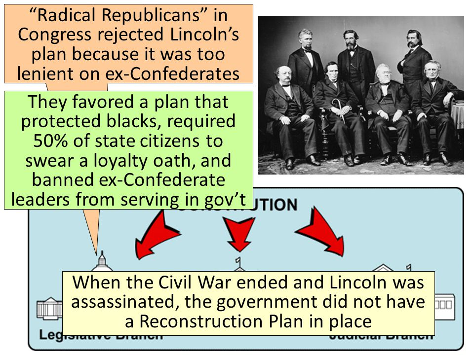 """""""Radical Republicans"""" in Congress rejected Lincoln's plan because it was too lenient on ex-Confederates When the Civil War ended and Lincoln was assas"""