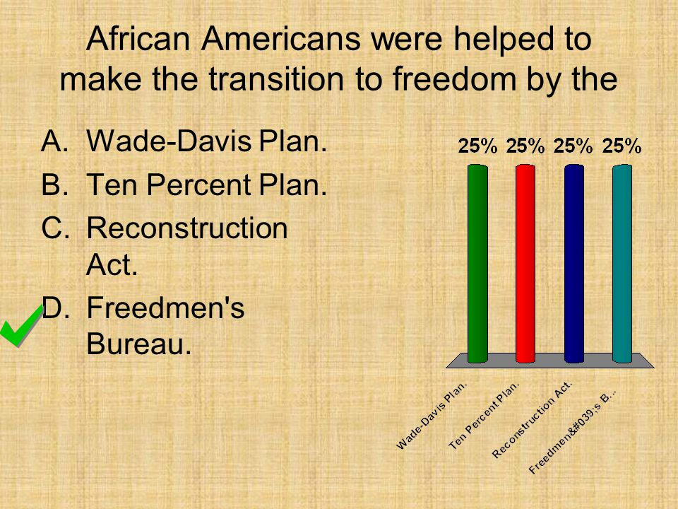 African Americans were helped to make the transition to freedom by the A.Wade-Davis Plan. B.Ten Percent Plan. C.Reconstruction Act. D.Freedmen's Burea