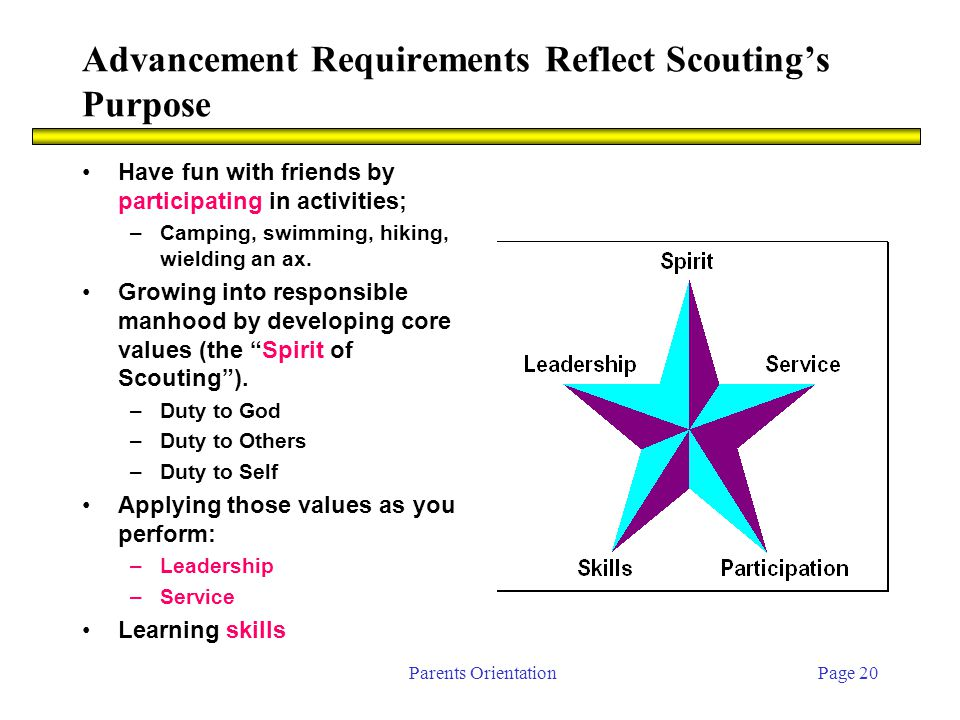 Parents OrientationPage 20 Advancement Requirements Reflect Scouting's Purpose Have fun with friends by participating in activities; –Camping, swimming, hiking, wielding an ax.