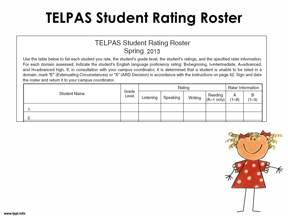 TELPAS Student Rating Roster 2013