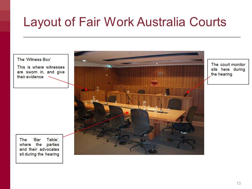 Layout of Fair Work Australia Courts 13