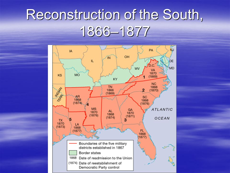 Reconstruction of the South, 1866–1877