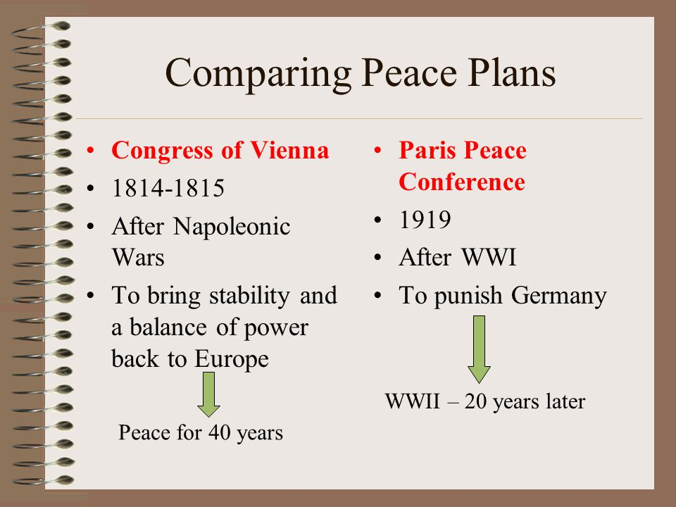 Comparing Peace Plans Congress of Vienna 1814-1815 After Napoleonic Wars To bring stability and a balance of power back to Europe Paris Peace Conferen