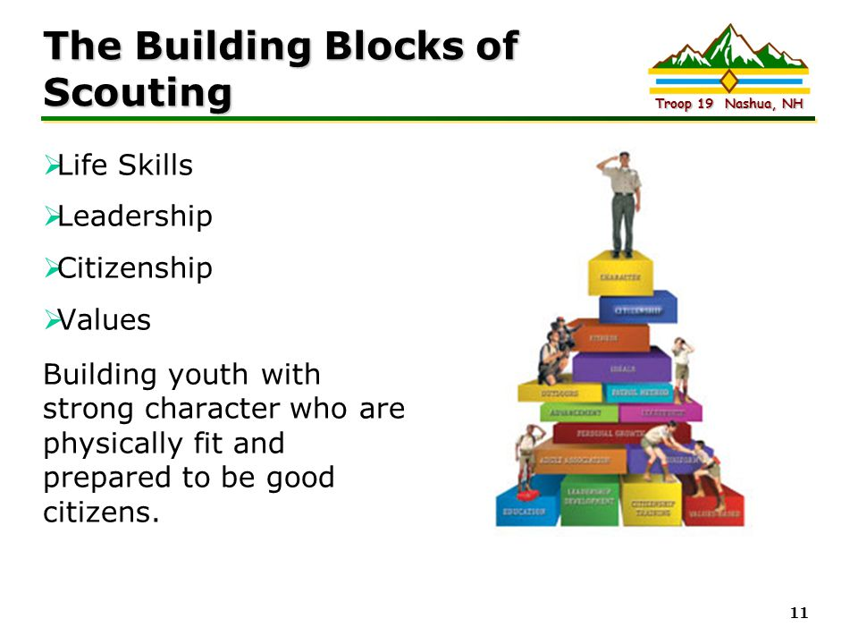 Intel Confidential Troop 19 Nashua, NH 11 The Building Blocks of Scouting  Life Skills  Leadership  Citizenship  Values Building youth with strong