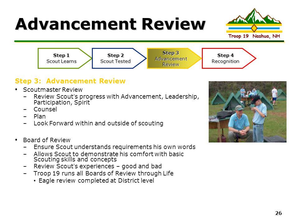 Intel Confidential Troop 19 Nashua, NH 26 Advancement Review Step 3: Advancement Review Scoutmaster Review –Review Scout's progress with Advancement,