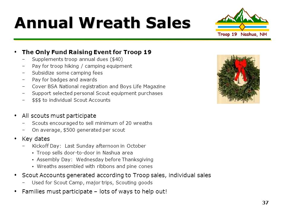Intel Confidential Troop 19 Nashua, NH 37 Annual Wreath Sales The Only Fund Raising Event for Troop 19 –Supplements troop annual dues ($40) –Pay for t