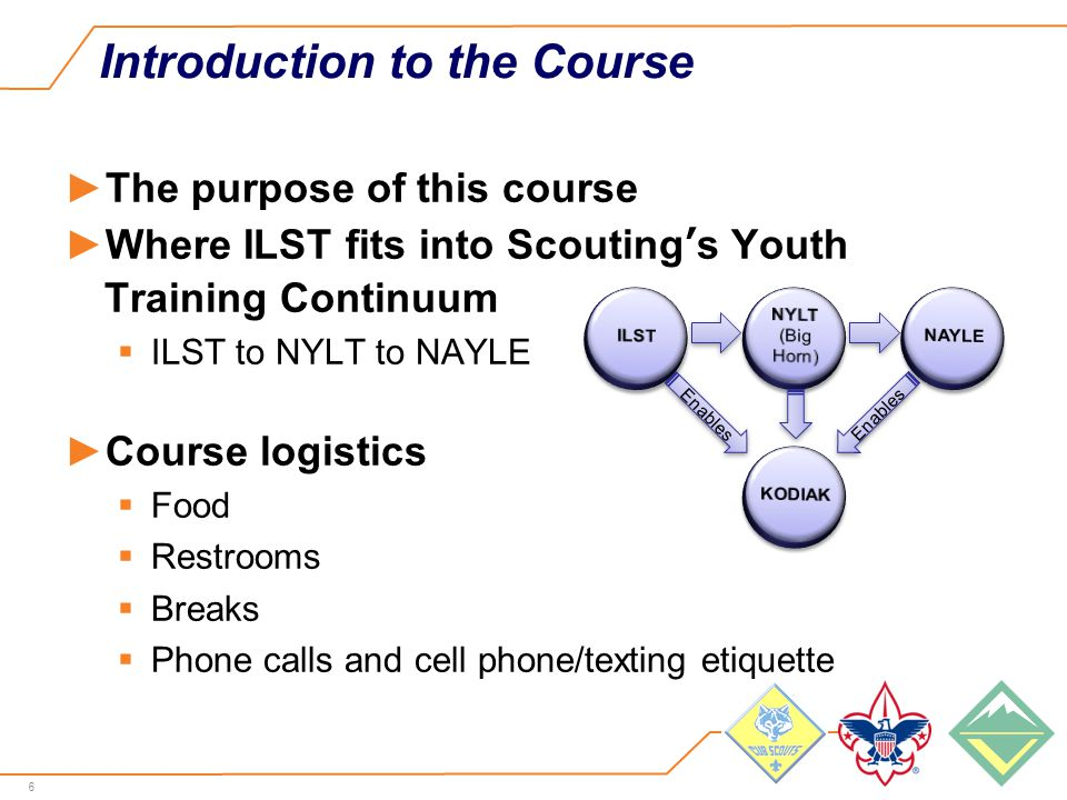 6 Introduction to the Course ►The purpose of this course ►Where ILST fits into Scouting's Youth Training Continuum  ILST to NYLT to NAYLE ►Course logistics  Food  Restrooms  Breaks  Phone calls and cell phone/texting etiquette Enables