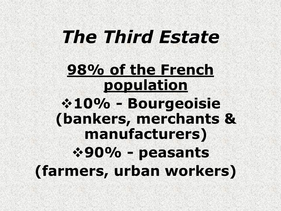 Discontent  Members of the Third Estate were jealous of the 1 st and 2 nd Estates  Urban workers were the poorest