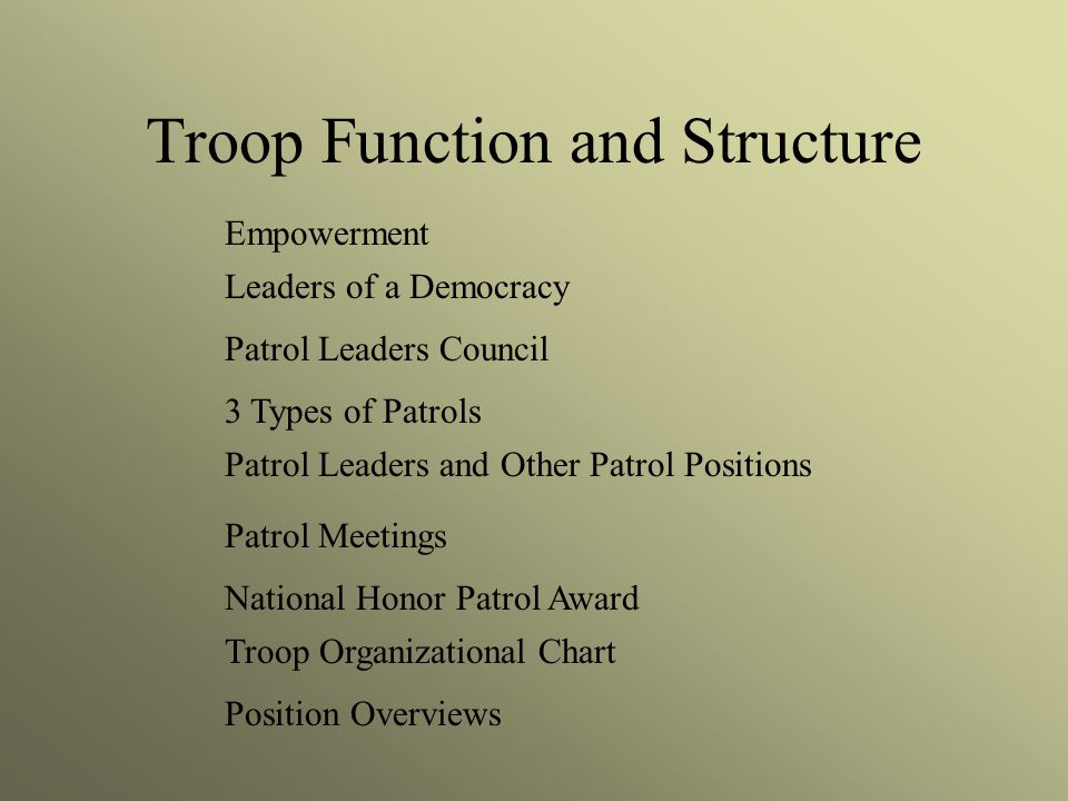 Troop Function and Structure Empowerment Leaders of a Democracy Patrol Leaders Council 3 Types of Patrols Patrol Leaders and Other Patrol Positions Patrol Meetings National Honor Patrol Award Troop Organizational Chart Position Overviews