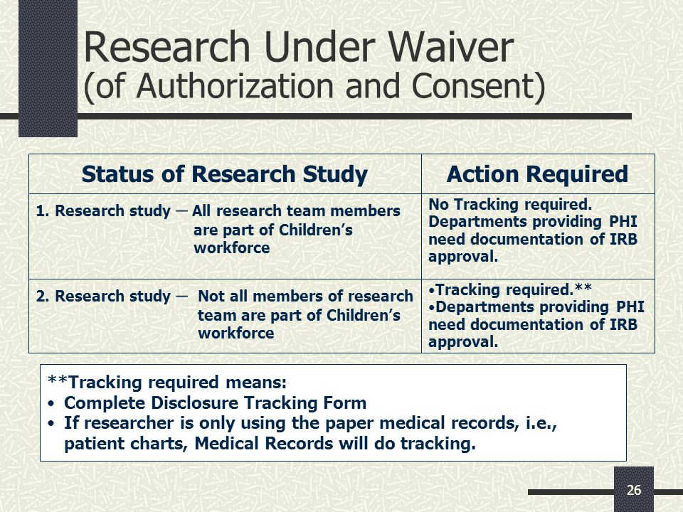 26 Research Under Waiver (of Authorization and Consent) Status of Research StudyAction Required 1.