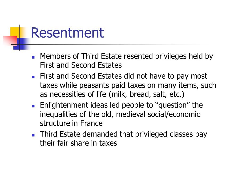 Resentment Members of Third Estate resented privileges held by First and Second Estates First and Second Estates did not have to pay most taxes while