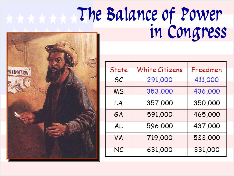 StateWhite CitizensFreedmen SC291,000411,000 MS353,000436,000 LA357,000350,000 GA591,000465,000 AL596,000437,000 VA719,000533,000 NC631,000331,000 The Balance of Power in Congress