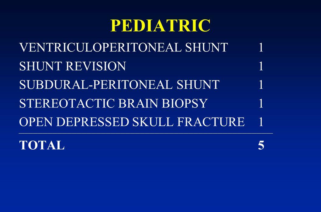 PEDIATRIC VENTRICULOPERITONEAL SHUNT1 SHUNT REVISION1 SUBDURAL-PERITONEAL SHUNT1 STEREOTACTIC BRAIN BIOPSY1 OPEN DEPRESSED SKULL FRACTURE1 ___________
