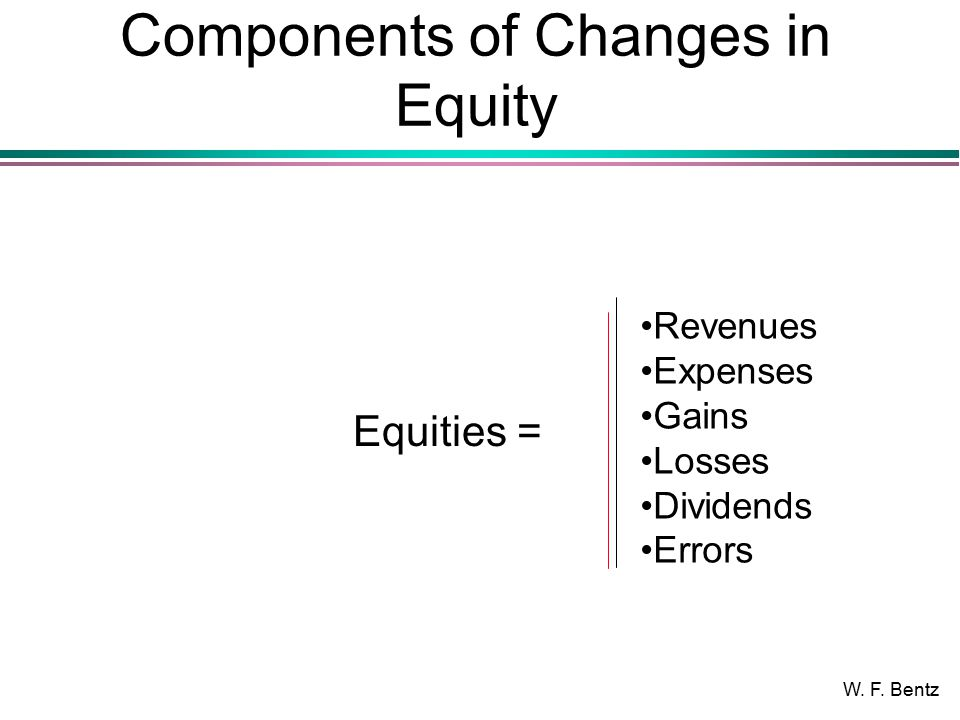 W. F. Bentz Components of Changes in Equity Revenues Expenses Gains Losses Dividends Errors Equities =