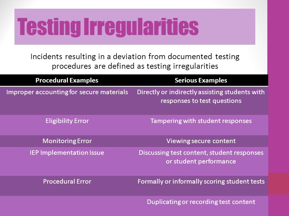 Testing Irregularities Incidents resulting in a deviation from documented testing procedures are defined as testing irregularities Procedural Examples