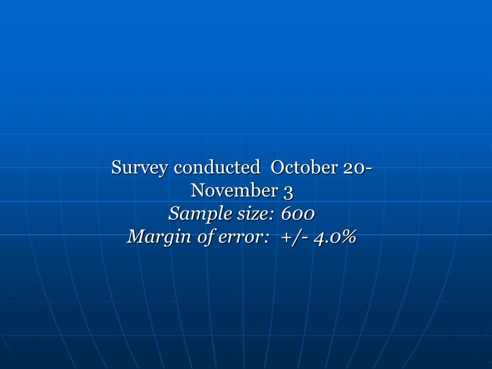 Survey conducted October 20- November 3 Sample size: 600 Margin of error: +/- 4.0%