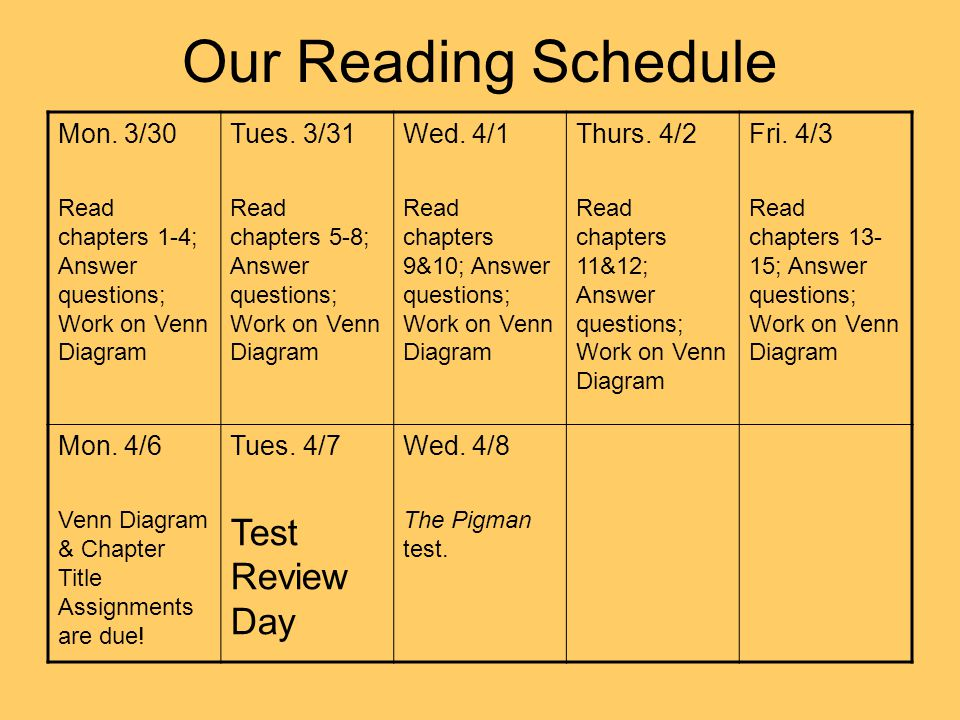 Our Reading Schedule Mon. 3/30 Read chapters 1-4; Answer questions; Work on Venn Diagram Tues. 3/31 Read chapters 5-8; Answer questions; Work on Venn