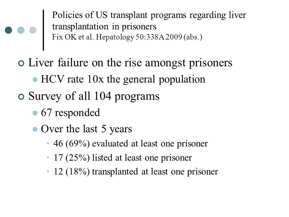 Policies of US transplant programs regarding liver transplantation in prisoners Fix OK et al.