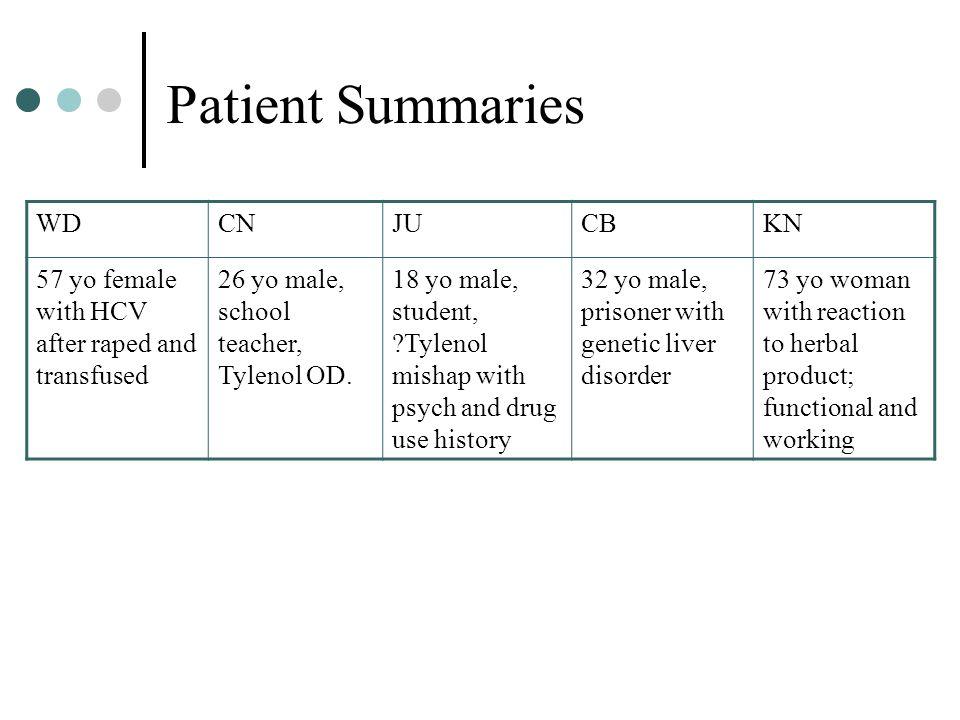 Patient Summaries WDCNJUCBKN 57 yo female with HCV after raped and transfused 26 yo male, school teacher, Tylenol OD.