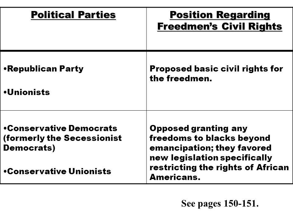 Political Parties Position Regarding Freedmen's Civil Rights Republican Party Unionists Proposed basic civil rights for the freedmen. Conservative Dem