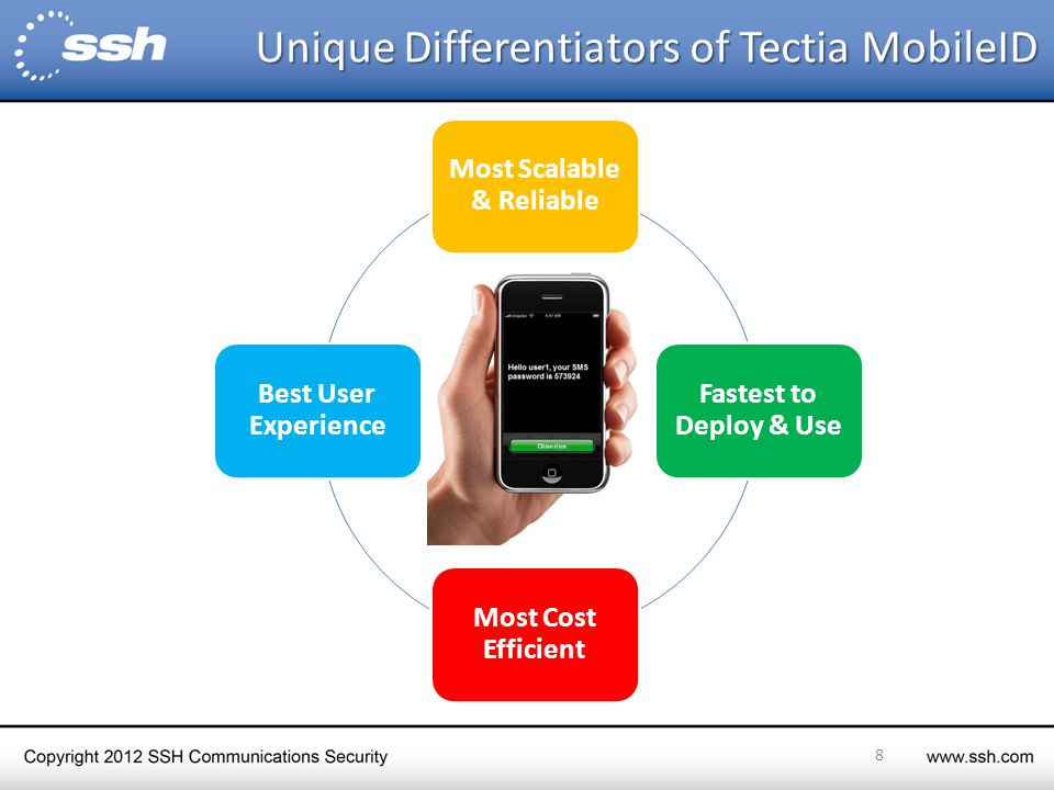 Summary Summary 29 Tectia MobileID Operator grade messaging capabilities Integrated HA messaging Allows ad-hoc use Highly scalable Framework for customized login methods Certified for Juniper SSL VPN Competitive Solutions  Typically no operator messaging support  No High Availability (HA), requires purchasing and configuring 3rd party messaging service or product  Accounts must be registered and provisioned to work  Typically for SME use only  Typically only few pre-defined methods available